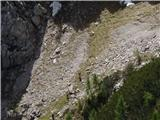 Iz Robanovega Kota čez Črni Hriber na Krofičkonekaj naših na poti do  bivaka pod Utami