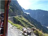 Mont Blanc / Monte Biancoutrinek med vožnjo z zobato železnico