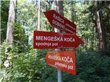 Grad Jablje - mengeska_koca_na_gobavici