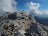 Dolina Krma - kredarica