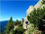Pecazavarovana plezalna pot