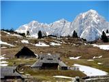 Velika planinapastirski stani na planini