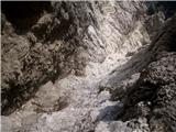 Divja koza - Cima di Riofreddo 2507 mpogled nazaj