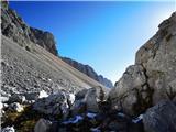 Utrinek iz poti nazaj po dolini Triglavskih jezer.