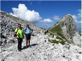 Žrd (2324m)greben Žrdi
