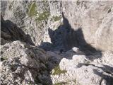 Divja koza - Cima di Riofreddo 2507 mnaloženo...