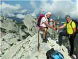 Mrzla goraMrzla gora - 2203m