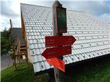 Slavkov dom na Golem Brdu - sveti_jakob