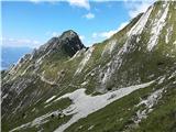 Weißenbach - spitzegel___negal
