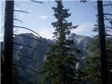 Planina Za Skalo in Kaluderprvi razgledi