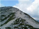 Komnauspon na vrh Lanzevice