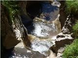 Golarjeva pečponvice v zgornjem delu kanjona