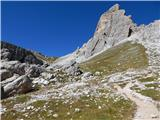 passo_giau - Monte Formin