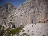 Divja koza - Cima di Riofreddo 2507 mpred začetkom Anite Goitan