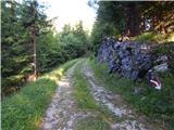 Rute (Zavrh) / Bärental - macenski_vrh___matschacher_gupf