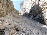Dolina Avpe / Val Aupa - creta_grauzaria