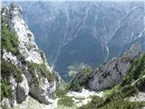 Iz Robanovega Kota čez Črni Hriber na KrofičkoRobanova planina daleč pod nami