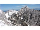 Turska goraMrzla gora