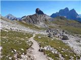 Passo Giau - monte_formin