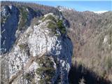 Ojstri vrh 1371mnima zastonj ime Ojstri vrh