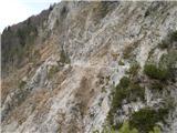 Breznjak / Monte Brizziazanimivim prečenjem