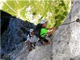 Uživanje v plezariji