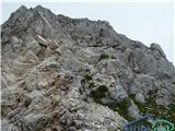 Ski hotel Vogel - podrta_gora