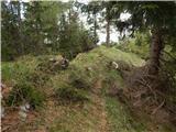 Koča na Pikovem - sumahov_vrh