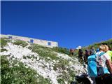 Žrd (2324m)sedlo Bela peč