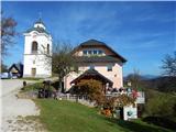 Gabrje - limbarska_gora