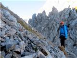 Turska goraKotliči v ozadju