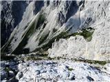 Mrzla goras police globoko v dolno