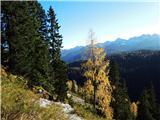 Vracanje od koce pri Triglavskih jezerih nazaj cez Prode - v ozadju vrhovi Komne.