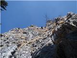 Javorca(Golte)plezarija v Požganiji