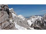 Turska goraMrzli dol z okolico