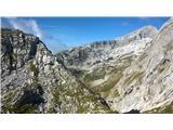 Grebensko prečenje Kranjska Rinka - Skutakonec Velikega grebena, zadaj Dolge stene in Kogel