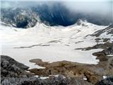 Na Triglav?Triglavski ledenik