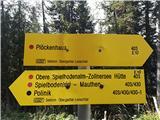 Plöckenhaus - polinik