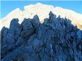 Turska goraTurska gora v ozadju