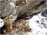 Tirske pečiTečajniki se pripravljajo za vzpon po navpični, ledeni steni