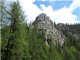 Ojstri vrh 1371m