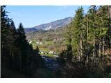 Sv. Primož nad Kamnikompogled na Županje njive s poti na Primož