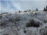 Krasji vrhletos   res malo snega.