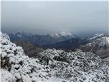 Krasji vrhpogled proti Kaninskim goram