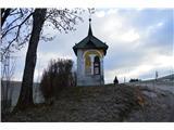 Znamenja (križi in kapelice) na planinskih potehKapelica na poti na Vrh Sv. Treh Kraljev.