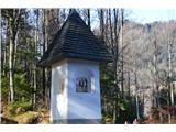 Znamenja (križi in kapelice) na planinskih potehKapelica pred Dražgošami.