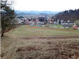 Brezovica pri Ljubljani (Radna) - gradisce_nad_dobrovo