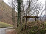 Slovenski slapovi vodotokov oznaka ob cesti  s strani Ljubinja