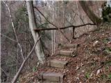 Slovenski slapovi vodotokov stopničke, ki vodijo k njegovi bližini