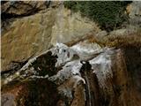 Slovenski slapovi vodotokov v tem času